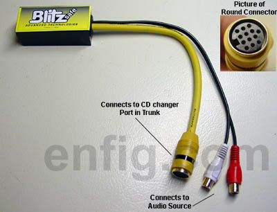 BlitzSafe AUDI/AUX DMX V.1